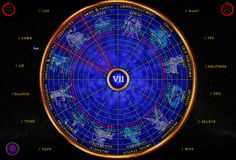 Horoscope Signs and Meanings   Learn Astrology