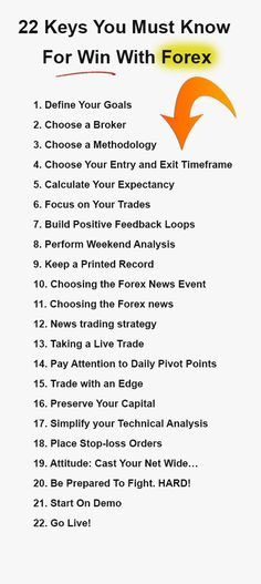** Learn Forex Trading ** What are the major currencies that can be traded in th. ** Learn Forex Trading ** What are the major currencies that can be traded in the Forex Market? ** For more information, visit image link. Forex Trading Tips, Learn Forex Trading, Forex Trading Strategies, School Jobs, School Plan, School Ideas, Forex Beginner, Stock Market For Beginners, Trade Finance