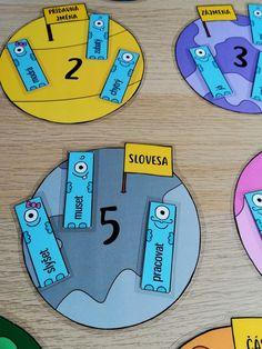 TIP: Planety a jeden set příšerek vytiskněte ve větší velikosti a udělejte si dekoraci a zároveň viz... Primary Education, Primary School, Delena, Classroom Activities, Homeschool, Montessori, Language, Teaching, Inspiration