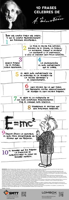 10 frases célebres de Albert Einstein #infografia #curiosidad