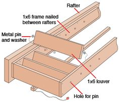 How to Build Louvered Patio Roofing