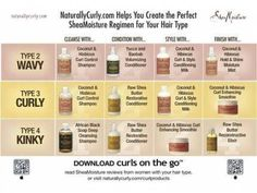Moisture – What's Right For Your Hair Type? I have hair type and the curly/kinky products mentioned on this chart are the ones that work best for me.I have hair type and the curly/kinky products mentioned on this chart are the ones that work best for me. 3c Curly Hair, 3c 4a Hair, Curly Hair Routine, Curly Hair Styles, Frizzy Hair, Wavy Hair Care, Kinky Hair, Hair Care Routine, Best Natural Hair Products