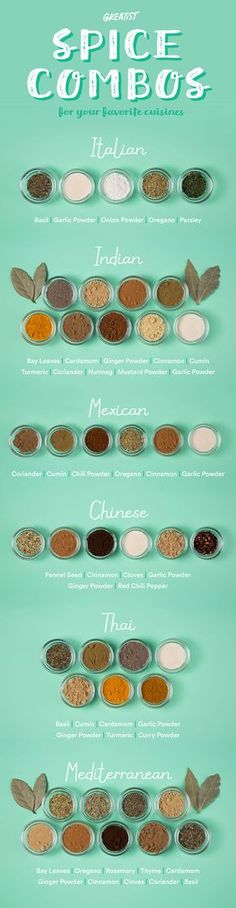 Learn how to re-create flavors from your favorite dishes. #greatist http://greatist.com/eat/a-visual-guide-to-spice-combinations