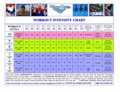 Free Water Aerobics Heart Rate Chart