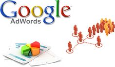 Generate More Sales Through Social Media. Get Started with AdWords Now! Know more at http://creativecrewz.com/