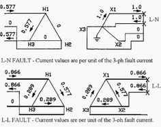 Fault-current flow for delta-wye transformer L-N faults and delta-delta transformer L-L faults