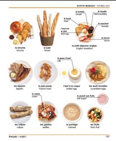 Vocabulary : Traditional breakfast foods that are eaten around the world basic English lesson. English Tips, English Food, English Study, English Lessons, Learn English, Better English, Food Vocabulary, English Vocabulary, Visual Dictionary