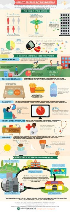 #Obesity, #Health, #Infographic