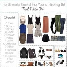 The Universal Packing List - Travel Fashion Girl