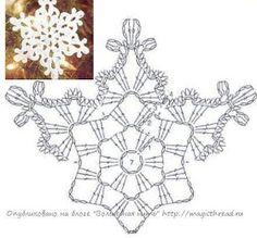 Crochet snowflake pattern – Multipurpose Decorative Crochet Snowflake Pattern crochet snowflake pattern szydełkowe gwiazdki i dzwonki na chionkę crochet christmas decorations kdnnrvg Source by Crochet Snowflake Pattern, Christmas Crochet Patterns, Crochet Snowflakes, Christmas Snowflakes, Doily Patterns, Christmas Knitting, Flower Patterns, Crochet Angels, Crochet Stars