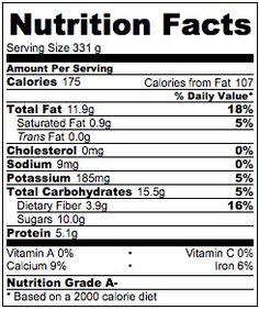 19 O B Tiger Nuts Ideas Nutritious Snacks Vitamin E Healthy