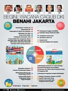 Infographic, History, Design, Infographics, Historia, Visual Schedules