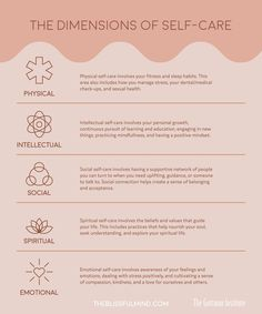 If you're interested in starting your own self-care practice or just want more examples of self-care activities, here's everything you need in one helpful guide! Self-Care Tips | Dimensions of Self-Care | Self-Care Ideas