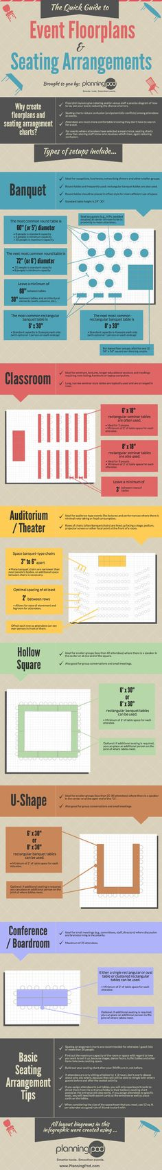 Get an at-a-glance look at the basics of creating an event floor plan / seating arrangement / table layout with this helpful infographic. http://blog.planningpod.com/2014/02/04/quick-guide-event-floorplans-seating-arrangements-infographic/