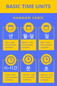 Basic Time Units in Korean Korean Verbs, Korean Phrases, Korean Words Learning, Korean Language Learning, Learning Spanish, South Korea Language, Learn To Speak Korean, Learn Korean Alphabet, Korean Lessons