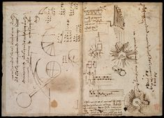 http://britishlibrary.typepad.co.uk/.a/6a00d8341c464853ef01bb08acc6b1970d-pi Codex Arundel 263 folio 136r and 137v showing notes, calculations and diagrams including a mechanical organ and timpani/drums. - See more at: http://britishlibrary.typepad.co.uk/collectioncare/2016/01/fugitive-figure-in-leonardo-da-vinci-notebook-revealed.html#sthash.VM6T1qzl.dpuf