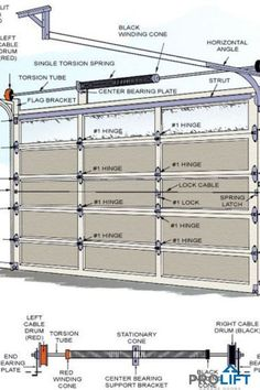 Garage Door Repairs May Be More Important Than You Think - Let's face it…. the inside view of a garage door isn't as fun to think about as the outside v - Garage Door Insulation Kit, Garage Door Repair, Garage Door Maintenance, Old Garage, Garage Office, Residential Garage Doors, Garage Door Installation, Garage Door Makeover, Garage Storage