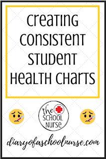 School Nurse Office, Nursing School Graduation, Nursing School Tips, Nursing Schools, Nursing Blogs, Ob Nursing, Nurse Bulletin Board, Health Chart, Nursing Students