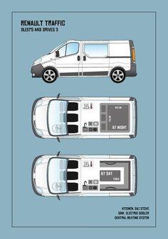 Renault Traffic layout