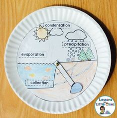 Let's Learn About the Water Cycle! 3 Simple Water Cycle Experiments & a Craftivity April is the perfect month to teach students about the water cycle and what makes rain. Here are… cycle Water Cycle, Rain Cycle Science Experiments and Craftivity Kid Science, Easy Science Experiments, Elementary Science, Science Classroom, Teaching Science, Science Projects, 4th Grade Science, Student Learning, Science Student