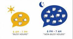 Facebook - Social Media Tips