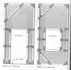 How to build #flats for theater