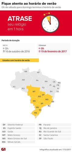Governo estima queda de 4,5% no consumo de energia no horário de pico durante os últimos 4 meses. Medida voltará a ser adotada em 15 de outubro.