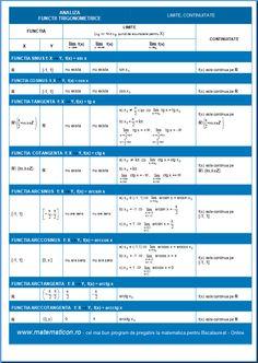 Functii trigonometrice - limite - continuitate Astronomy, Math, Mathematics, Math Resources