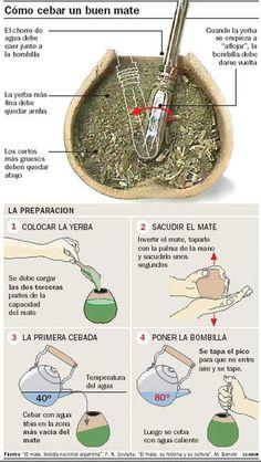 Como cebar un buen mate #infografia #argentina  http://graficos-patrones-crochet-tricot.blogspot.com.ar/  http://tejiendocon-donny.blogspot.com.ar/