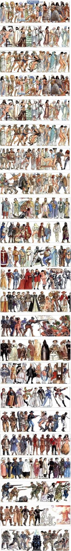 The history of the world as seen by the artist Milo Manara