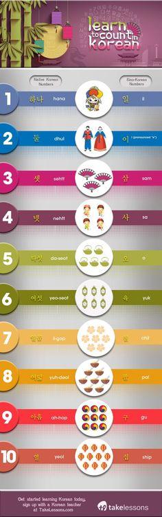 Counting in Korean: A Beginner�s Guide to Korean Numbers http://takelessons.com/blog/Guide-to-Korean-Numbers-z11?utm_source=social&utm_medium=blog&utm_campaign=pinterest #LearnKorean #LearnKoreanFast #StudyKorean