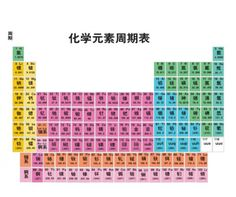 chemical-periodic-table-vector_34-47579.jpg (626×523)