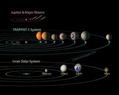 What Is The Most Common Type Of Planet In The Universe? Astronomy Science, Planetary Science, Orbital Period, Super Earth, Ice Giant, Spitzer Space Telescope, Planetary System, Plate Tectonics, Star System