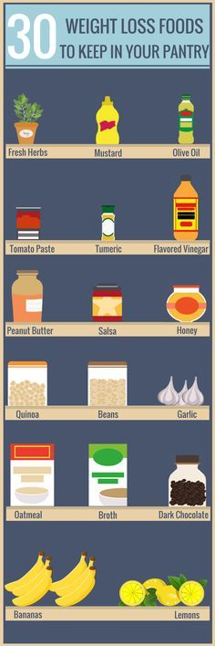 30 Weight Loss Foods to Keep in Your Pantry