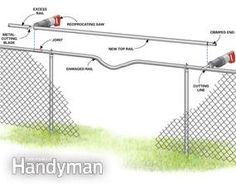 How to Repair a Chain Link Fence | The Family Handyman