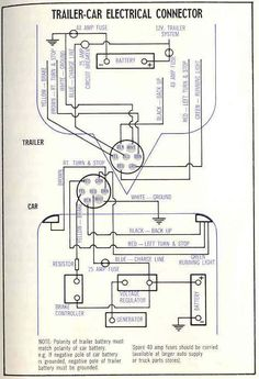 20e9d4aa95516a634b7b18db57f3e50c--airstream  Ft Enclosed Trailer Wiring Diagram For on