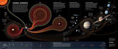 Updated! Zoomable Poster Now Shows Off 54 Years Of Space Exploration