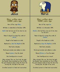 Jesus V.S. Horus so it's not even an original story!