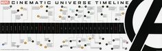 This is a Timeline of events as depicted or mentioned in the Marvel Cinematic Universe. Before 20th Century Before 20th Century