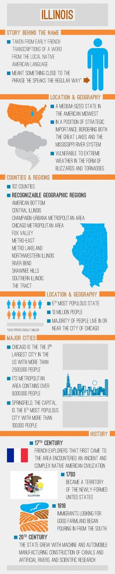 Infographic on Illinois Facts