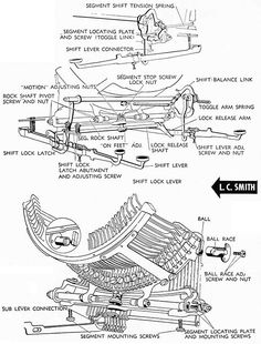 The Typewriter Repair Manual, Howard Hutchison. Handy for
