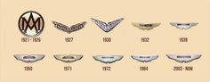 L'évolution des logos des constructeurs automobiles illustrée - http://www.leshommesmodernes.com/levolution-des-logos-des-constructeurs-automobiles-illustree/