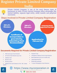 My Corporation is India super fast company registration platform which offers lowest prices and best services, with a record of Incorporation Private Limited Companies in few hours, register or Open your business with us at best affordable cost.