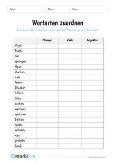 Assign parts of speech – Bildungsniveau – Come Back to School Teaching Kids, Kids Learning, German Grammar, German Language Learning, Learn German, Parts Of Speech, Activities For Kids, Back To School, Kids Crafts