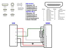 wiring diagram hdmi wire color code diagrams electronics in 2019����������  ���������� mhl hdmi ������ (mhl