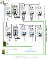Esquemas eléctricos: Esquema eléctrico cuadro eléctrico de una vivienda...