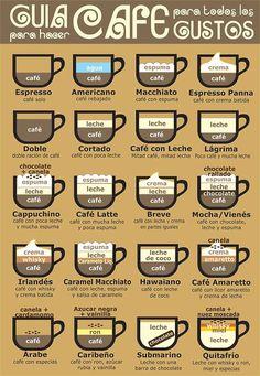 Edu na Espanha: O café na Espanha
