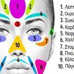 11 Προβληματα Υγειας που Φαινονται στο Προσωπο σου και Δεν Πρεπει να Αγνοησεις. Μεγαλη Προσοχη στο 4ο