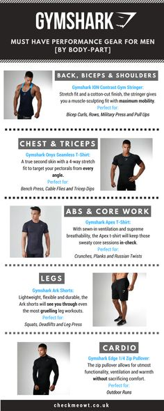 Gymshark: Must Have Performance Gear For Men (By Body Part)