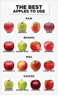 cooking tips Forbidden Fruit Crush - Bite Me More - Features Apple Recipes, Vegan Recipes, Cooking Recipes, Cooking Tools, Cooking Ideas, Fruit Crush, Food Charts, Baking Tips, Baking Hacks